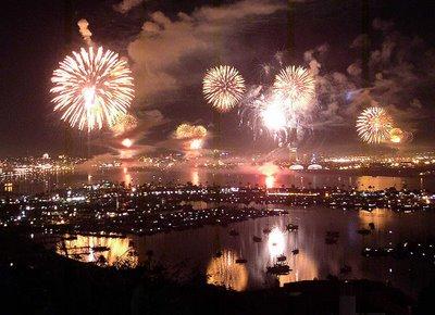 Coronado-Fireworks