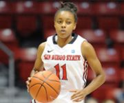 sandiego-state-womens-basketball